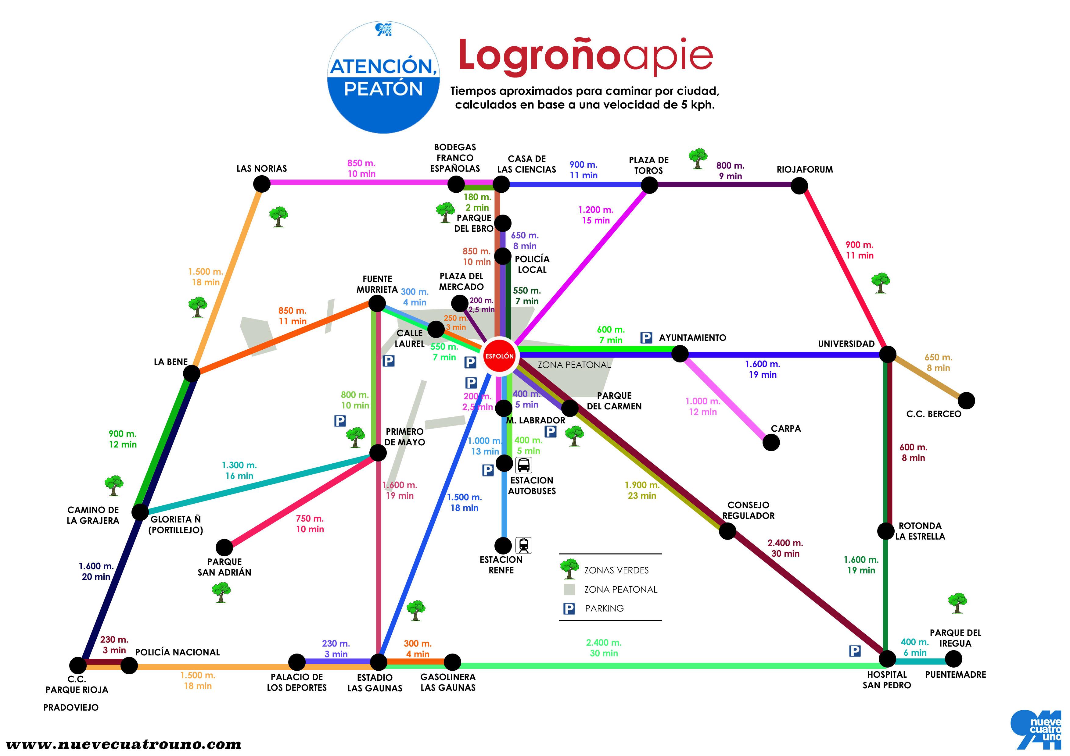 logrono_peatonal