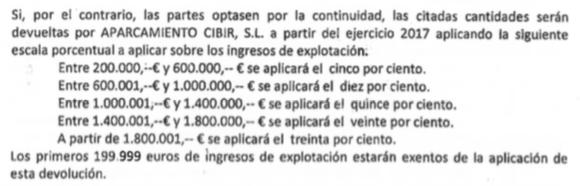 devoluciones_aparcamiento_cibir