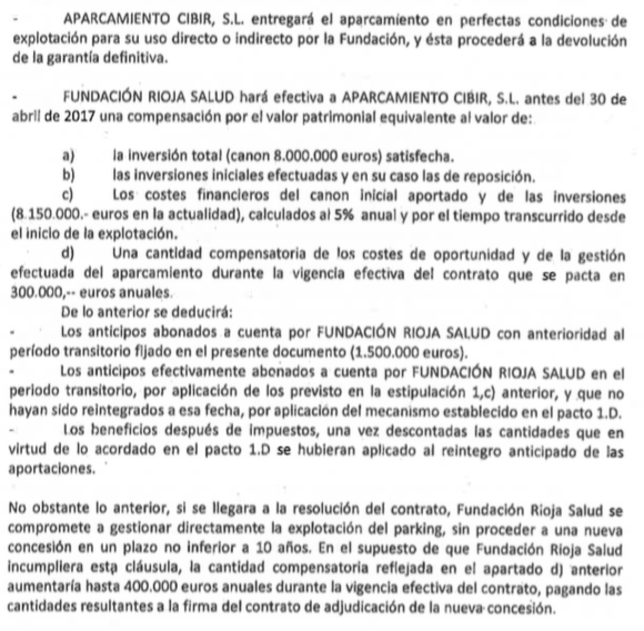 ruptura_contrato_aparcamiento_cibir